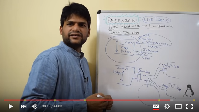 network_research_live_demo_kiran